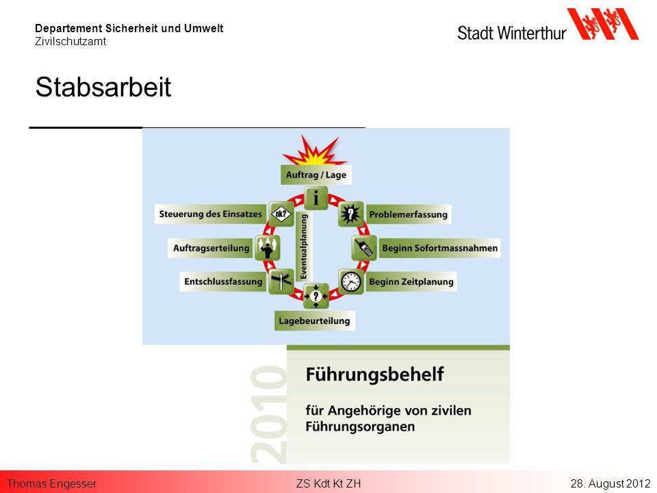 Stabsarbeit Zusammenspiel im Team: - Prozesse der Stabsarbeit kennen