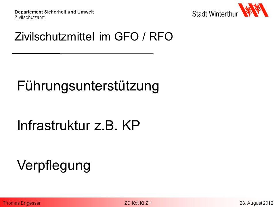 Zivilschutzmittel im GFO / RFO