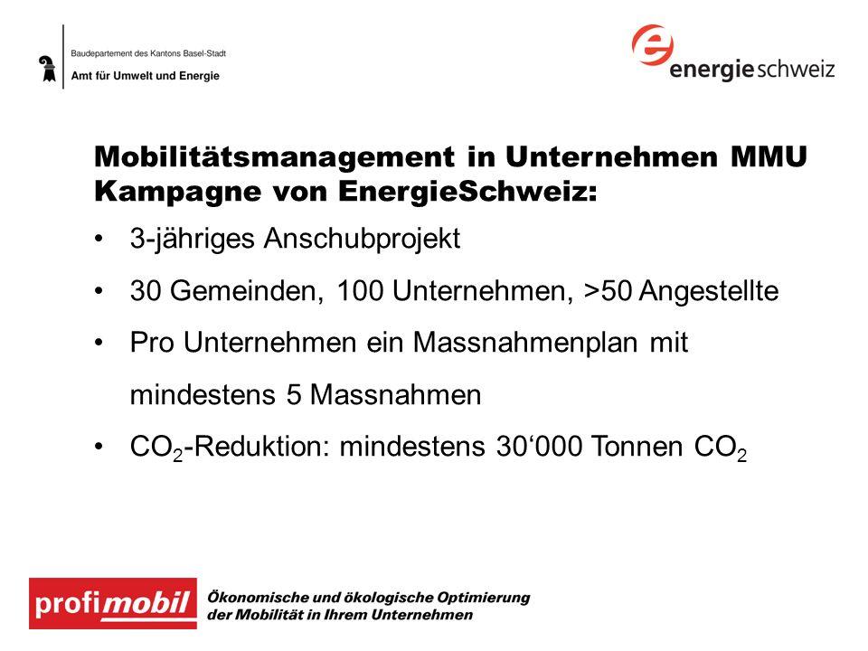Mobilitätsmanagement in Unternehmen MMU Kampagne von EnergieSchweiz: