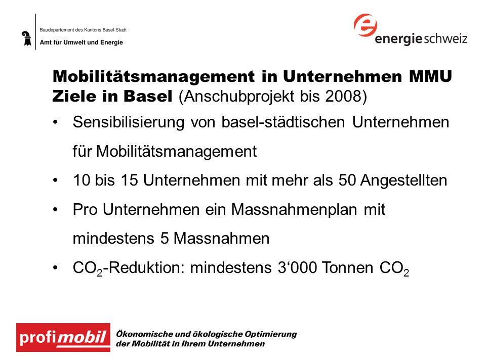Mobilitätsmanagement in Unternehmen MMU