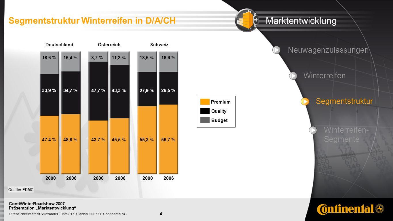 Marktentwicklung Segmentstruktur Winterreifen in D/A/CH