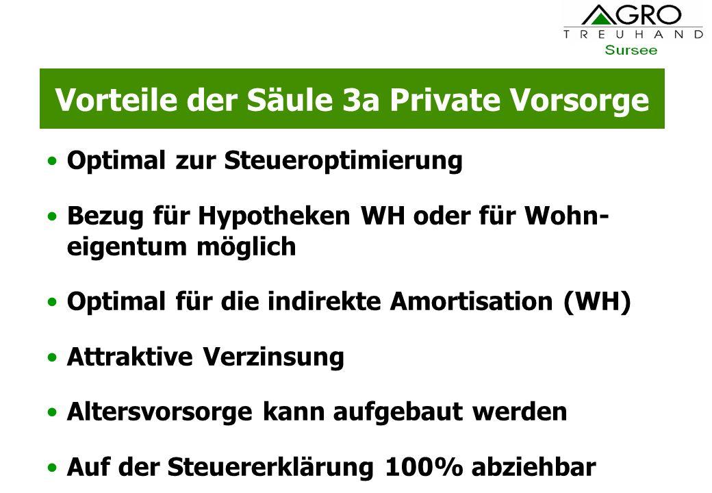 Vorteile der Säule 3a Private Vorsorge