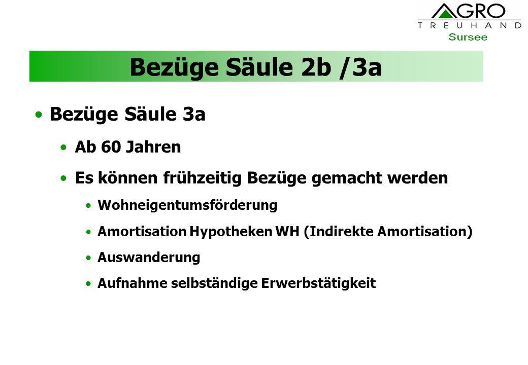Bezüge Säule 2b /3a Bezüge Säule 3a Ab 60 Jahren