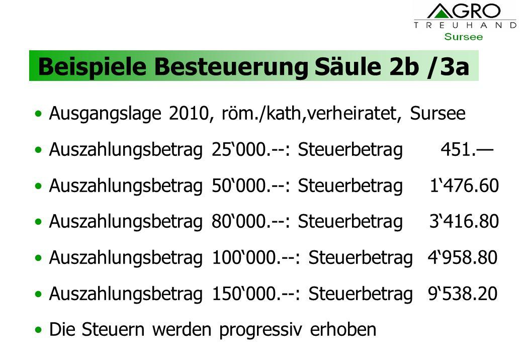 Beispiele Besteuerung Säule 2b /3a