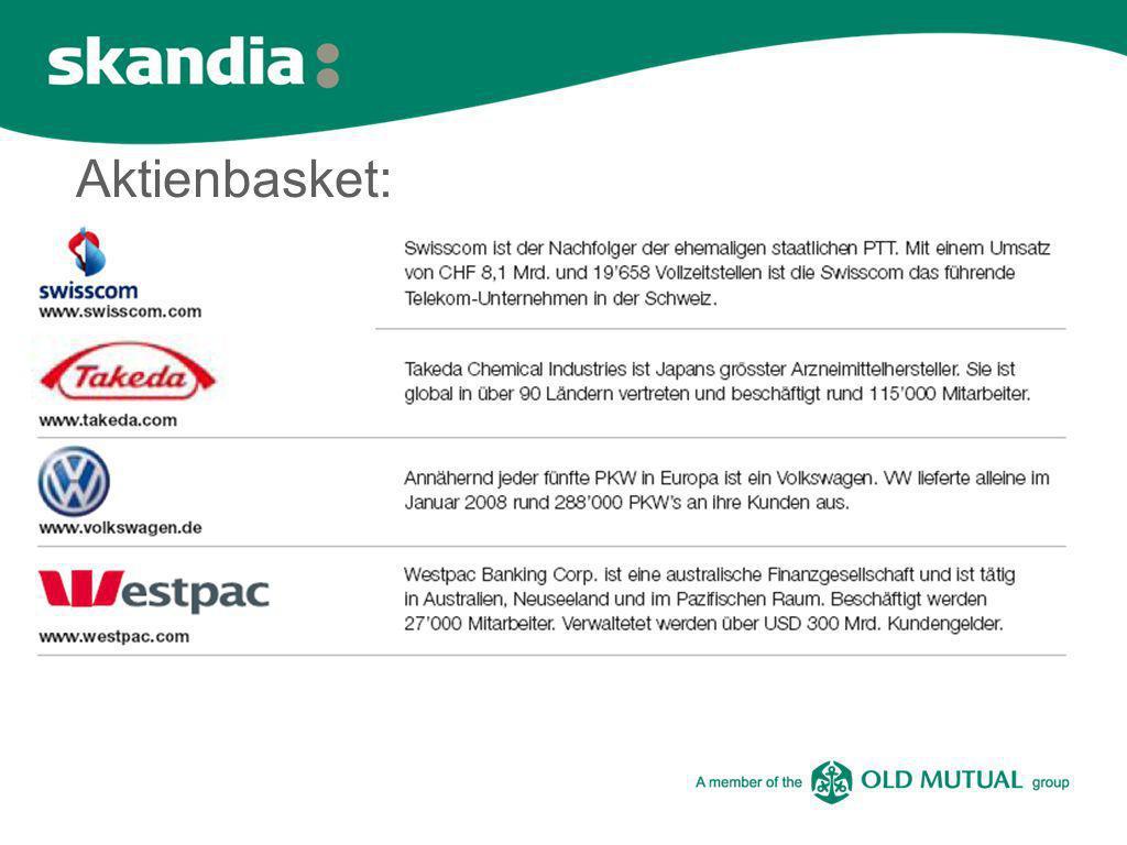 Aktienbasket: