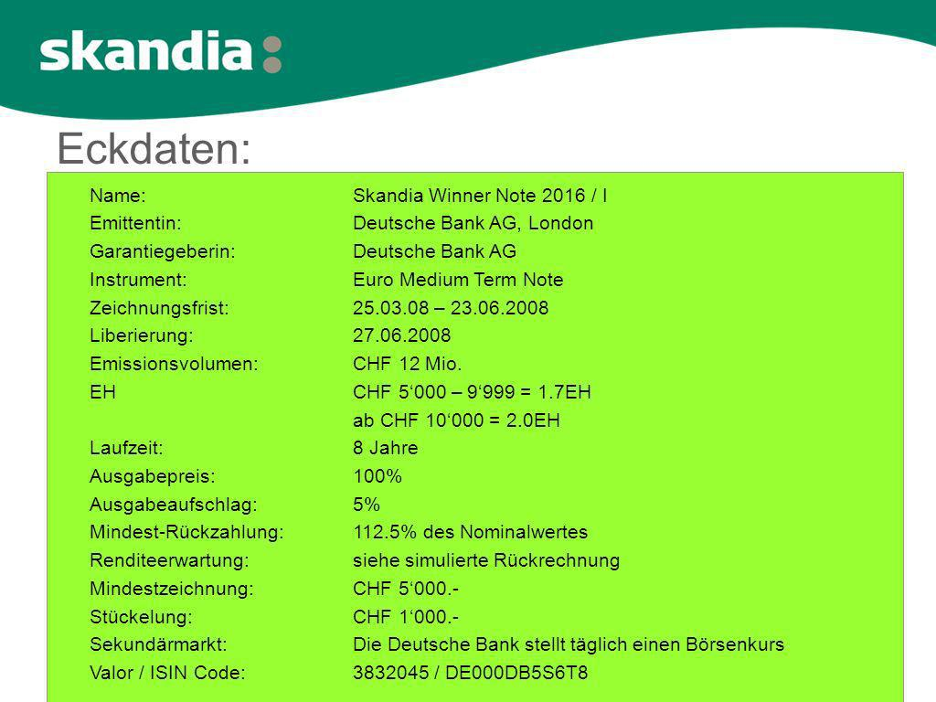 Eckdaten: Name: Skandia Winner Note 2016 / I