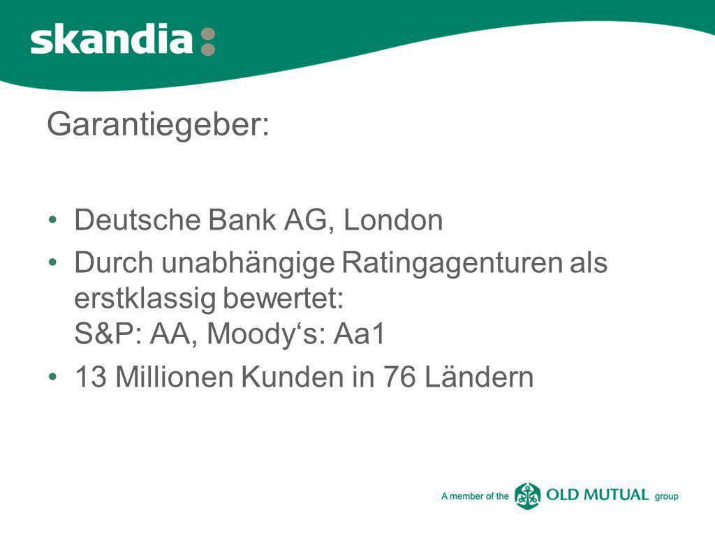 Garantiegeber: Deutsche Bank AG, London