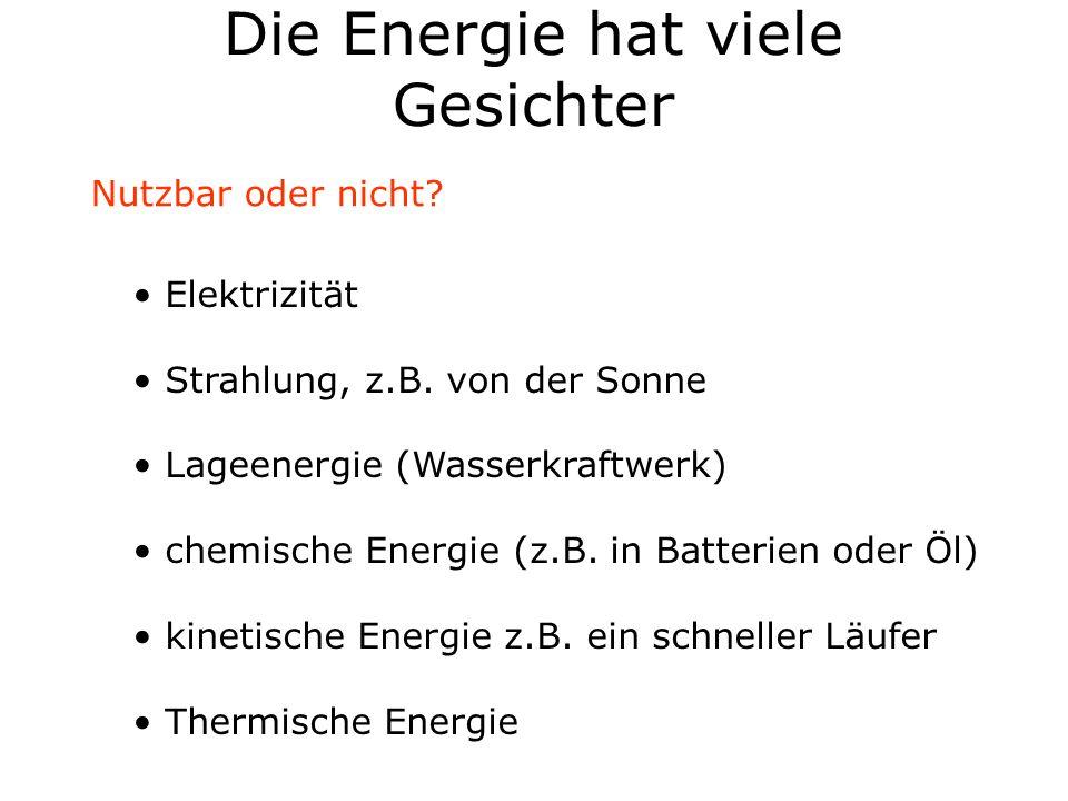 Die Energie hat viele Gesichter