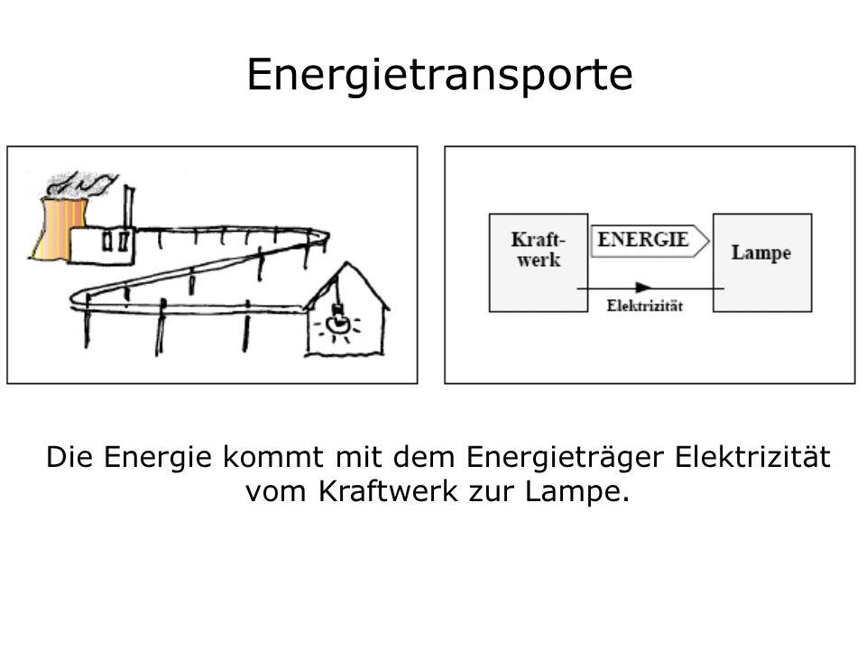 Energietransporte Die Energie kommt mit dem Energieträger Elektrizität