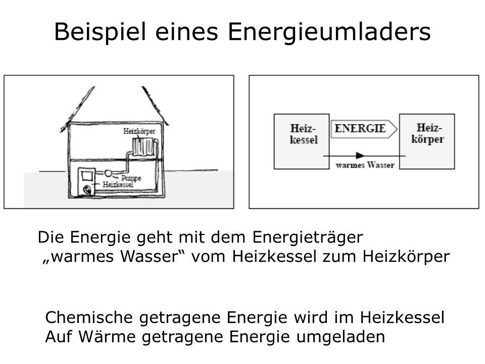 Beispiel eines Energieumladers