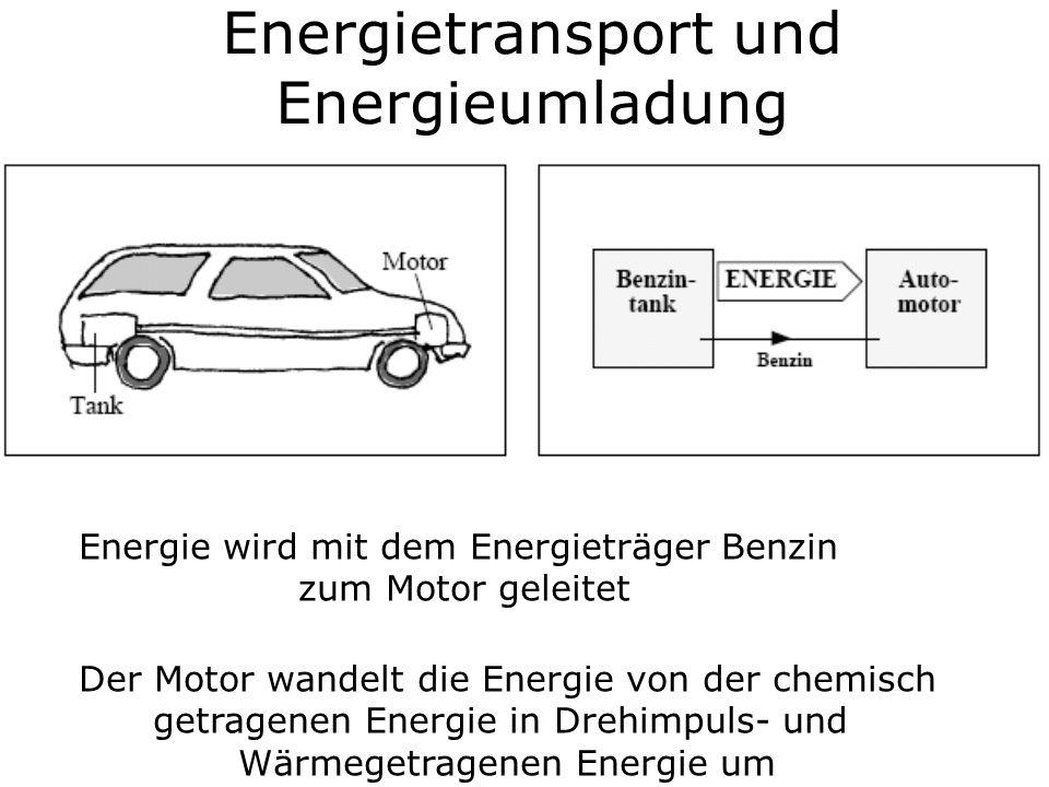 Energietransport und Energieumladung