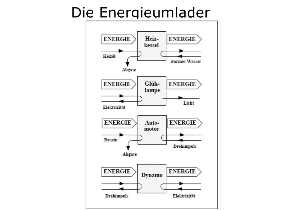 Die Energieumlader