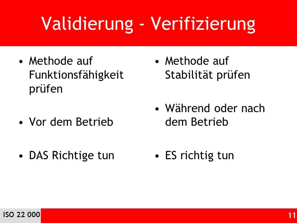 Validierung - Verifizierung