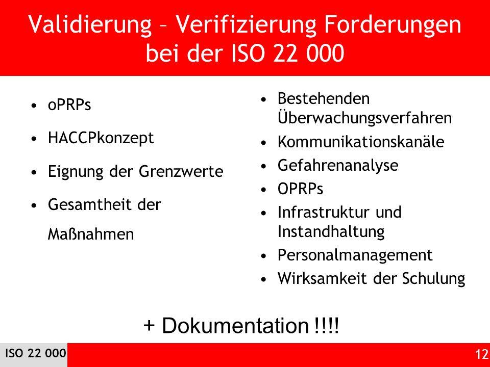 Validierung – Verifizierung Forderungen bei der ISO 22 000