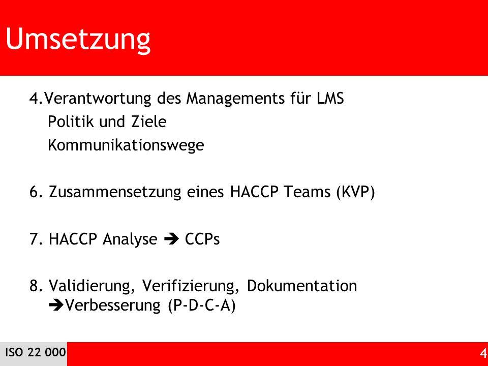 Umsetzung 4.Verantwortung des Managements für LMS Politik und Ziele