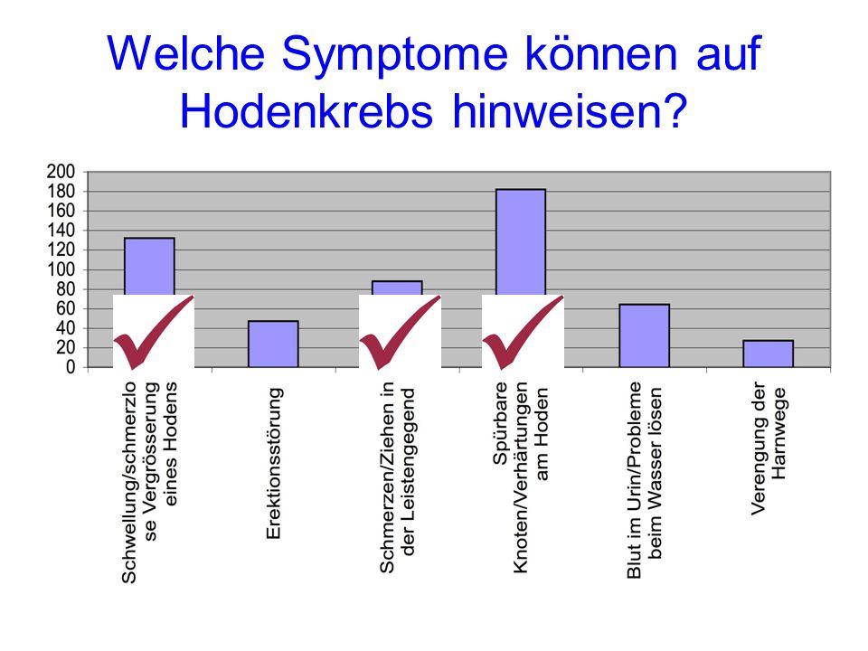 Welche Symptome können auf Hodenkrebs hinweisen