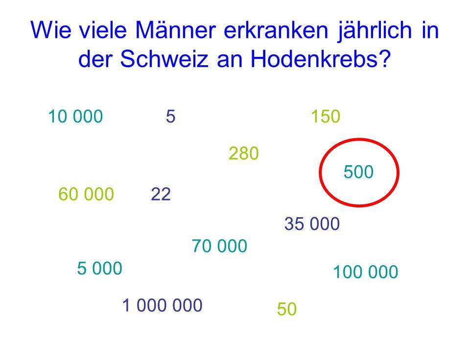 Wie viele Männer erkranken jährlich in der Schweiz an Hodenkrebs