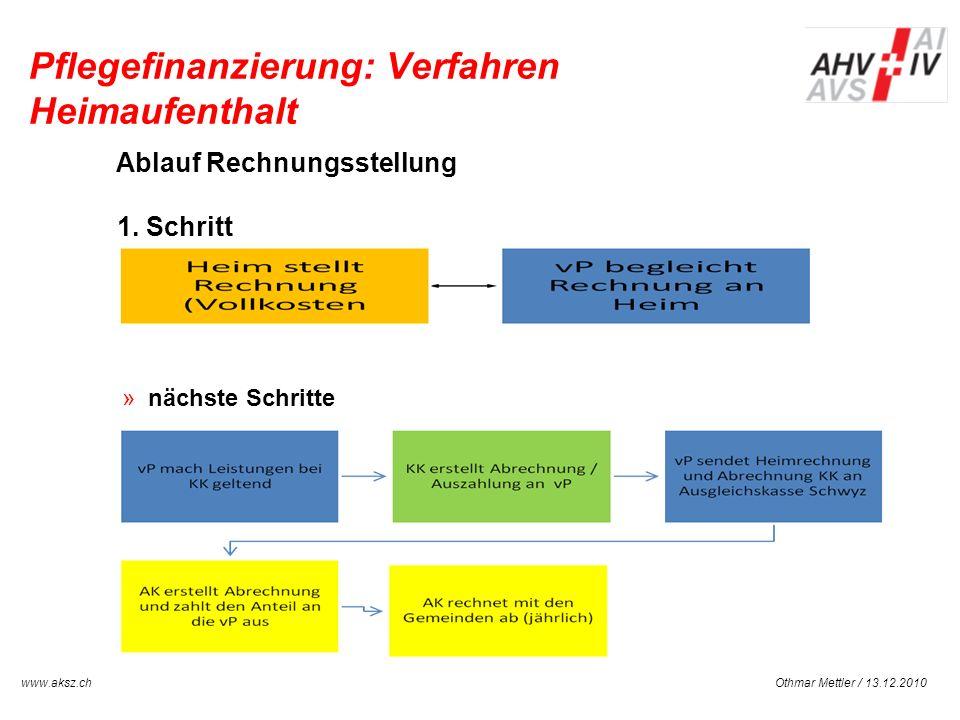 Pflegefinanzierung: Verfahren Heimaufenthalt