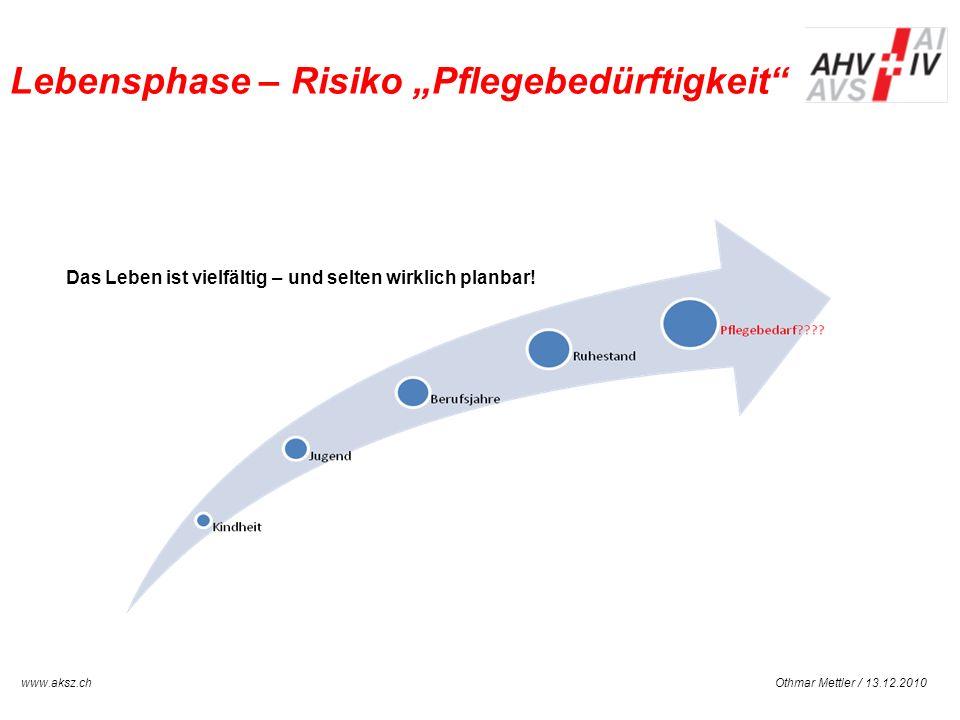 "Lebensphase – Risiko ""Pflegebedürftigkeit"