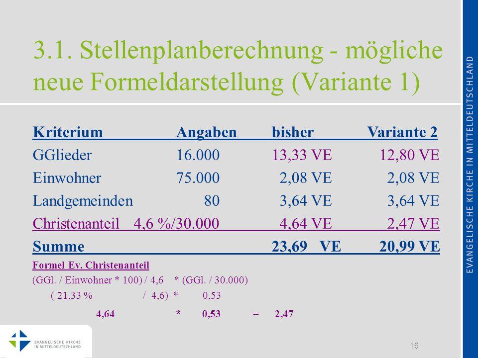 3.1. Stellenplanberechnung - mögliche neue Formeldarstellung (Variante 1)