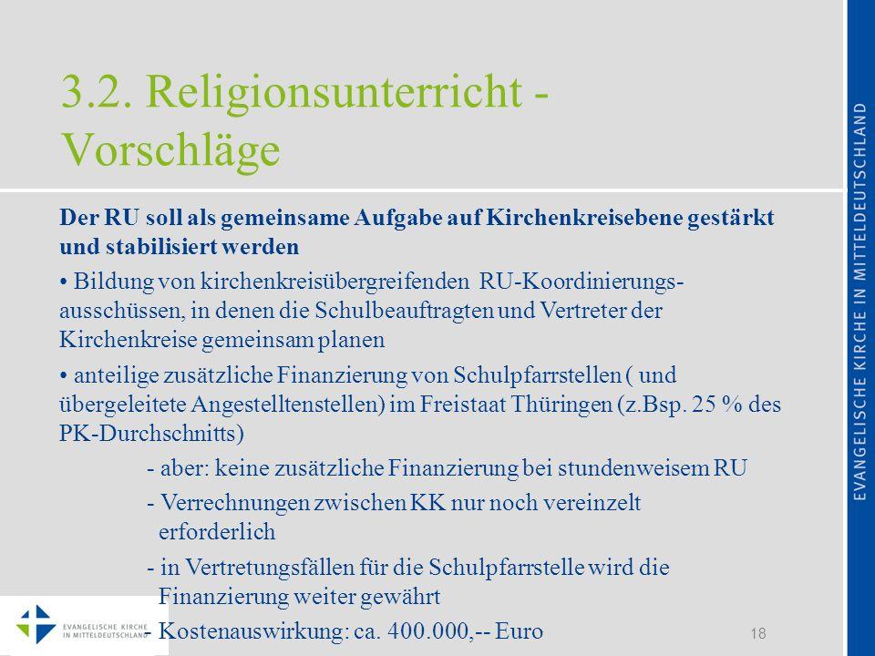 3.2. Religionsunterricht - Vorschläge