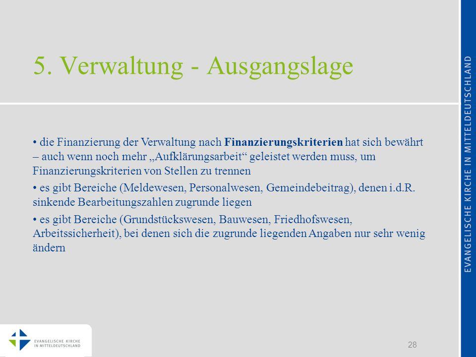 5. Verwaltung - Ausgangslage