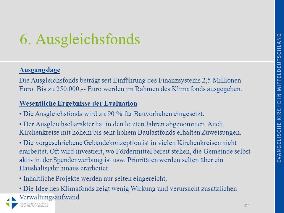 6. Ausgleichsfonds Ausgangslage