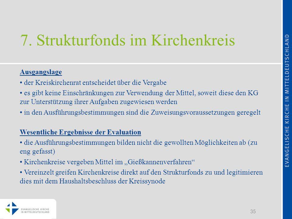 7. Strukturfonds im Kirchenkreis