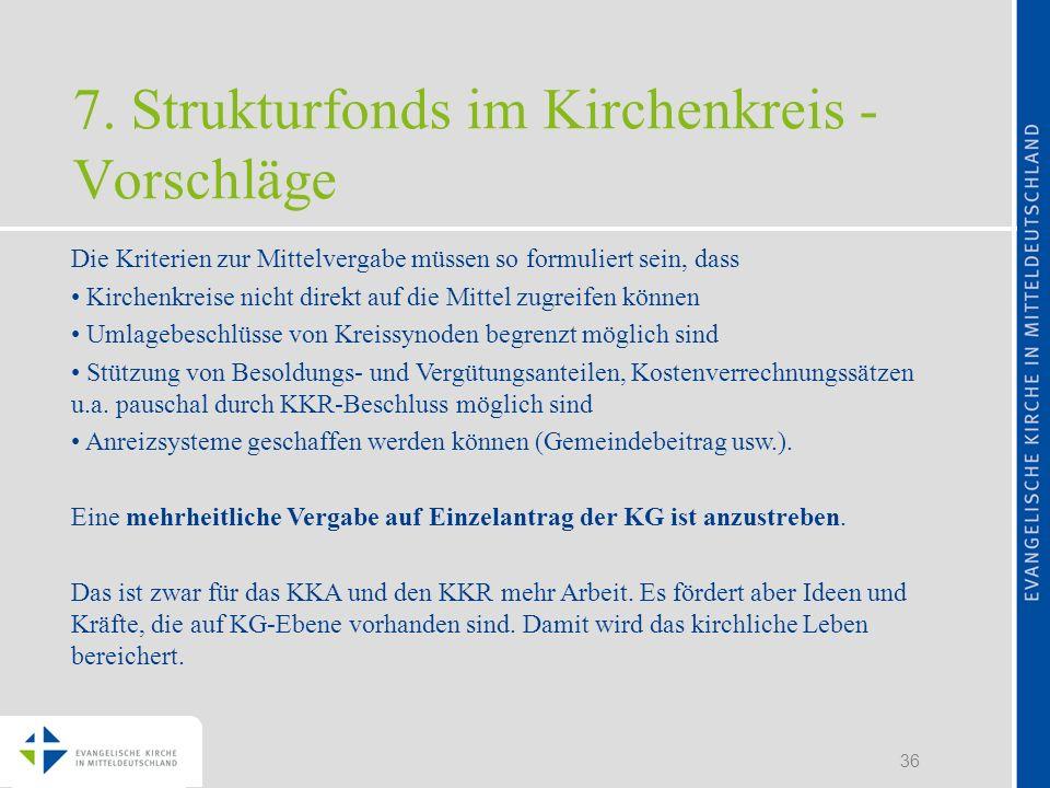 7. Strukturfonds im Kirchenkreis - Vorschläge