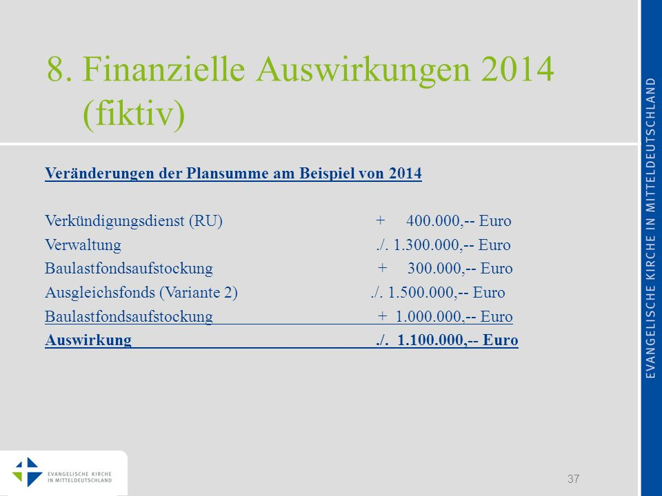 8. Finanzielle Auswirkungen 2014 (fiktiv)