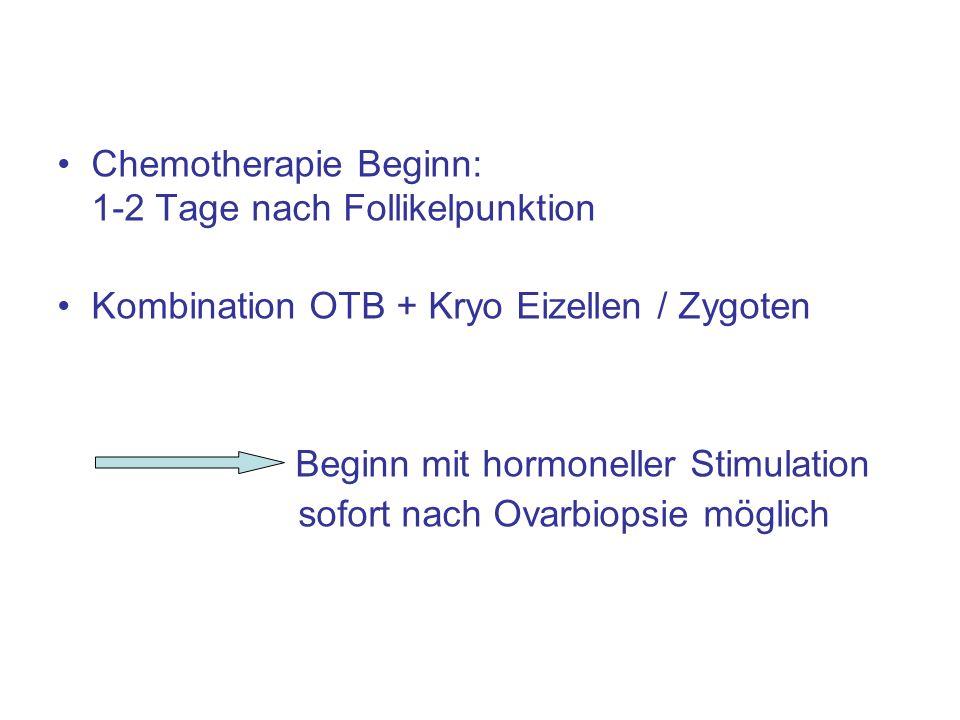 Chemotherapie Beginn: 1-2 Tage nach Follikelpunktion