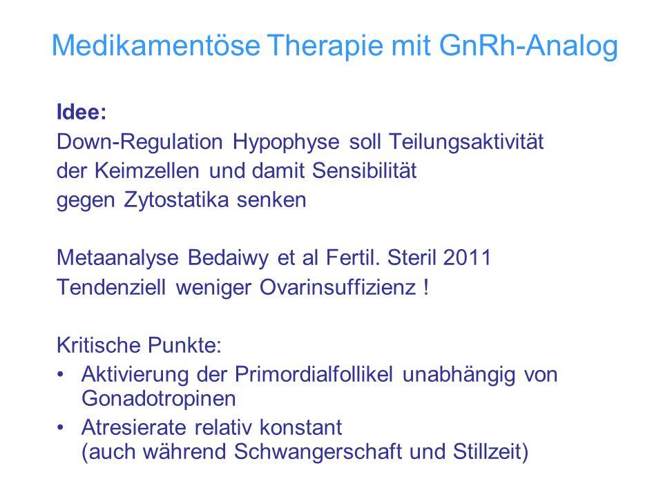 Medikamentöse Therapie mit GnRh-Analog