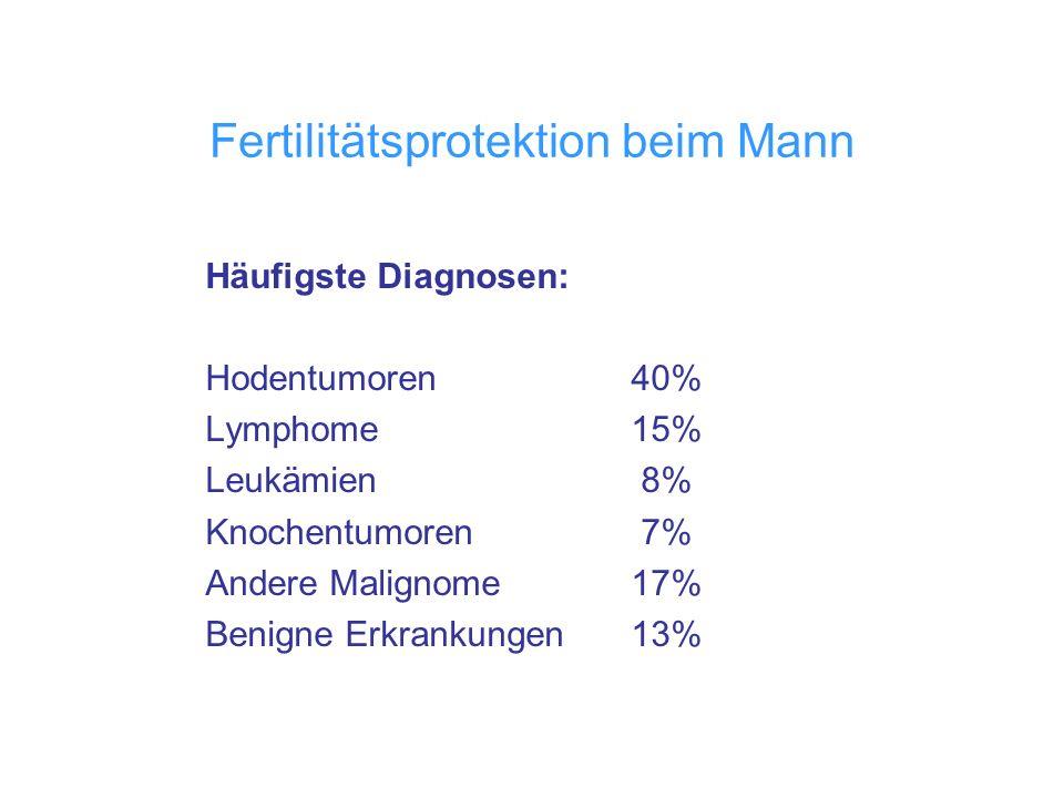 Fertilitätsprotektion beim Mann