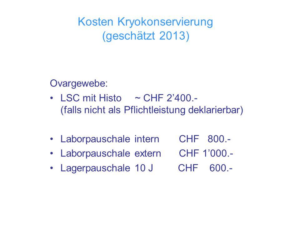 Kosten Kryokonservierung (geschätzt 2013)