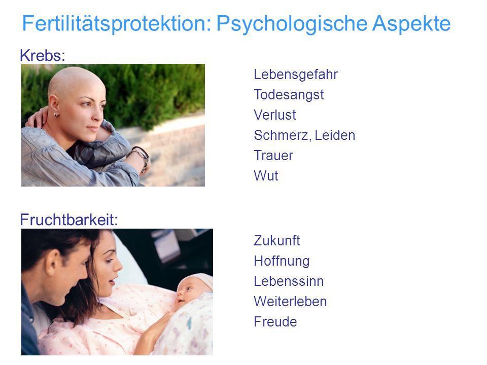 Fertilitätsprotektion: Psychologische Aspekte