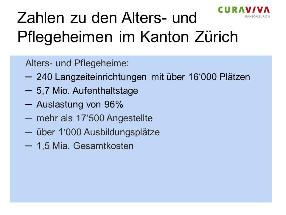 Zahlen zu den Alters- und Pflegeheimen im Kanton Zürich