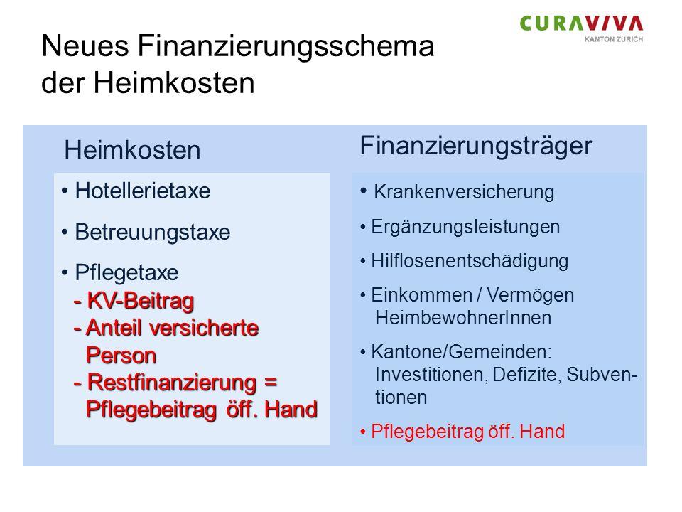 Neues Finanzierungsschema der Heimkosten
