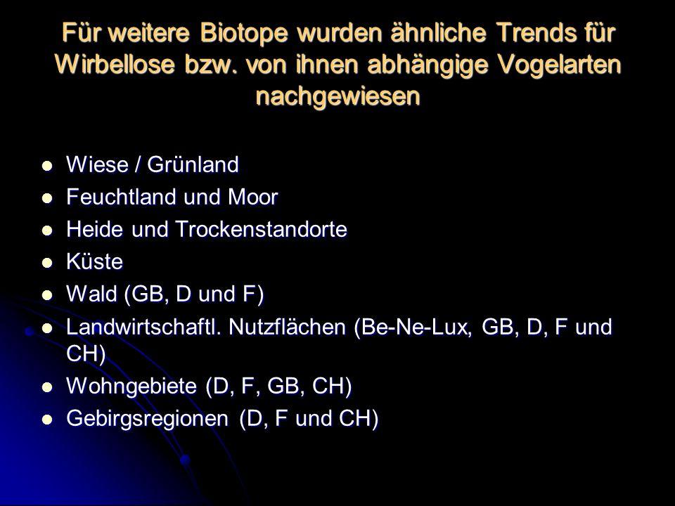 Für weitere Biotope wurden ähnliche Trends für Wirbellose bzw