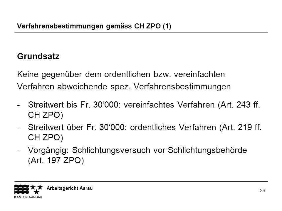 Verfahrensbestimmungen gemäss CH ZPO (1)