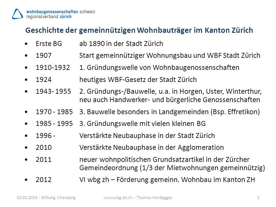 Geschichte der gemeinnützigen Wohnbauträger im Kanton Zürich