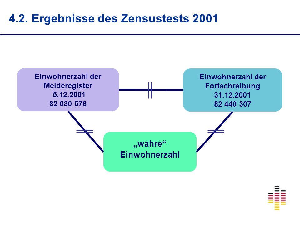 4.2. Ergebnisse des Zensustests 2001