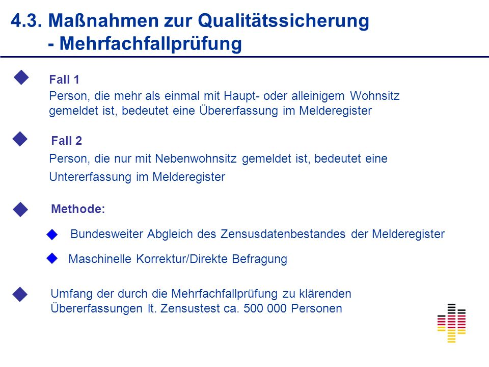 4.3. Maßnahmen zur Qualitätssicherung - Mehrfachfallprüfung
