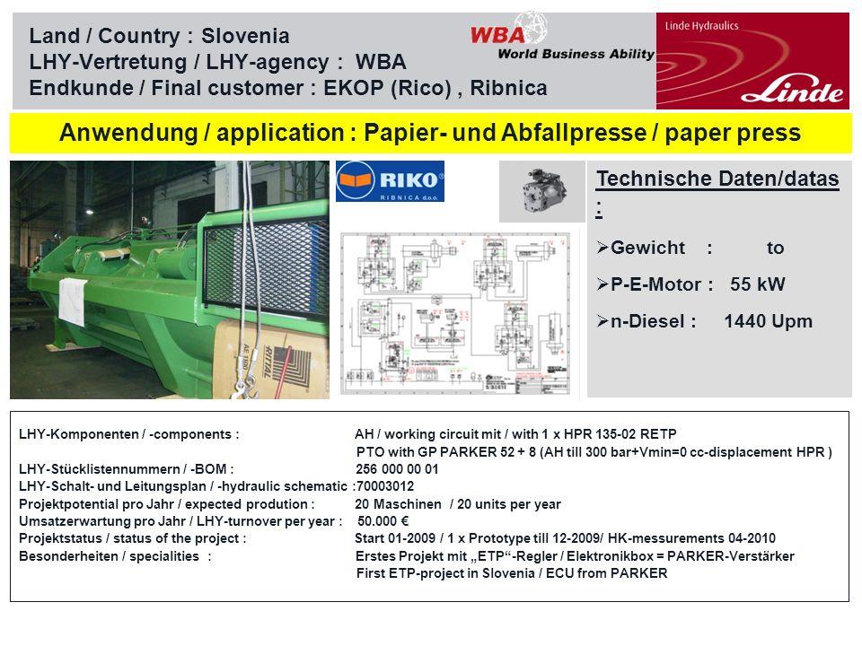 Anwendung / application : Papier- und Abfallpresse / paper press