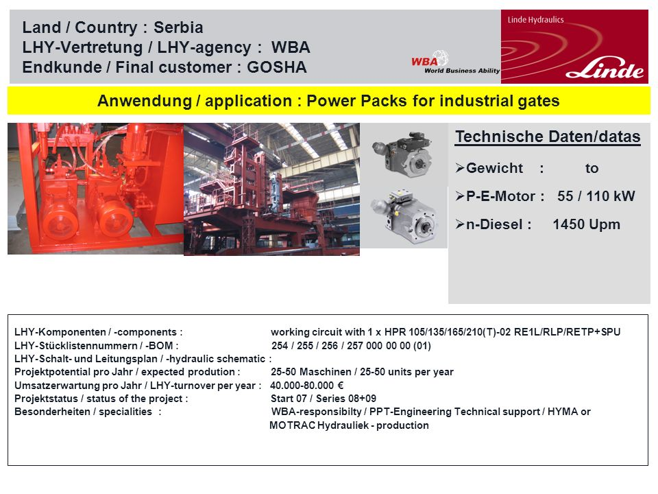 Anwendung / application : Power Packs for industrial gates