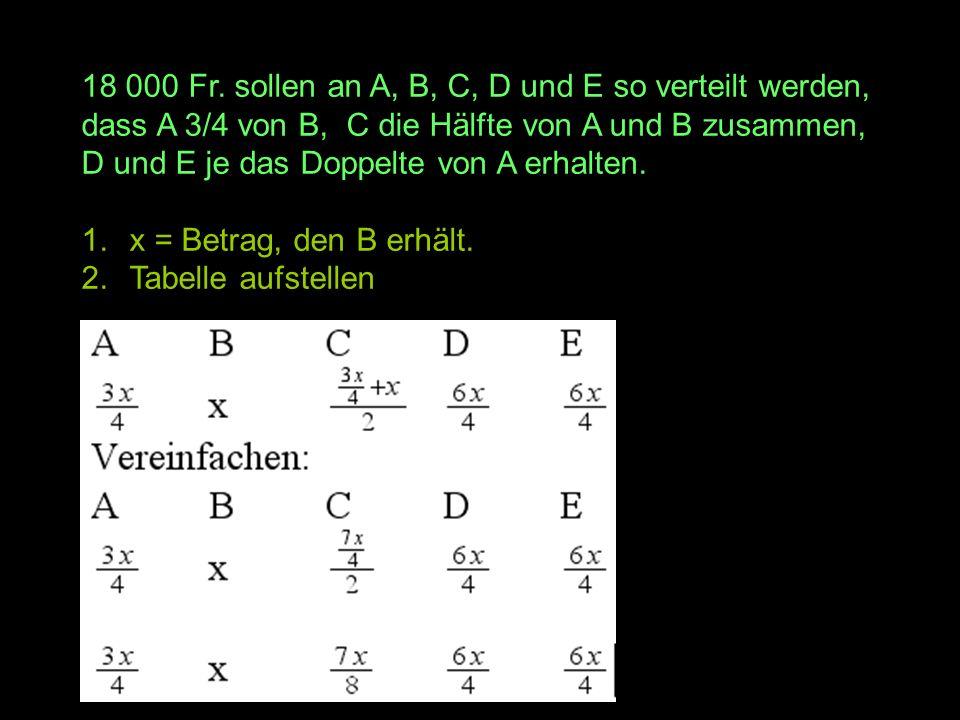 18 000 Fr. sollen an A, B, C, D und E so verteilt werden,