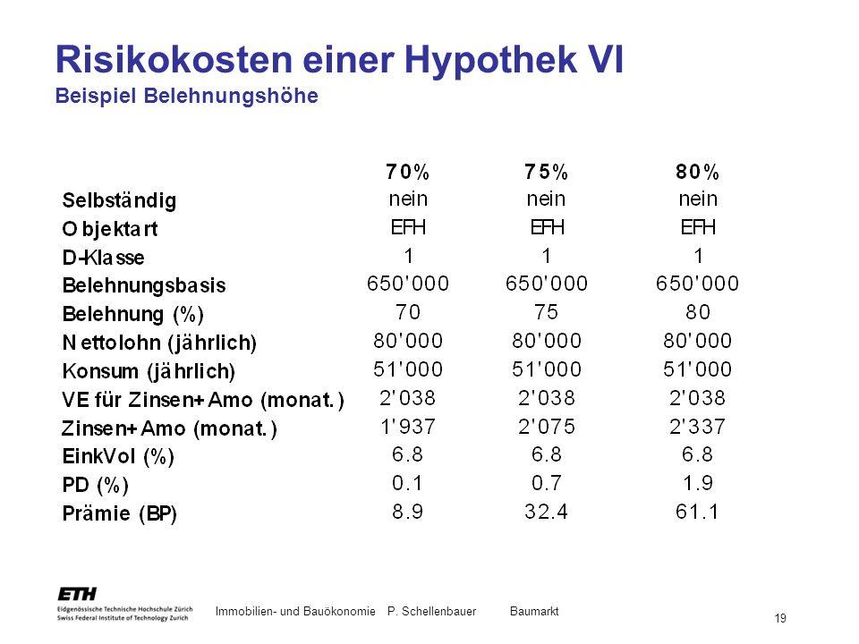 Risikokosten einer Hypothek VI Beispiel Belehnungshöhe