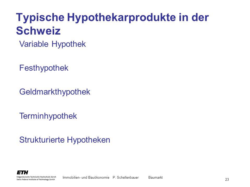 Typische Hypothekarprodukte in der Schweiz