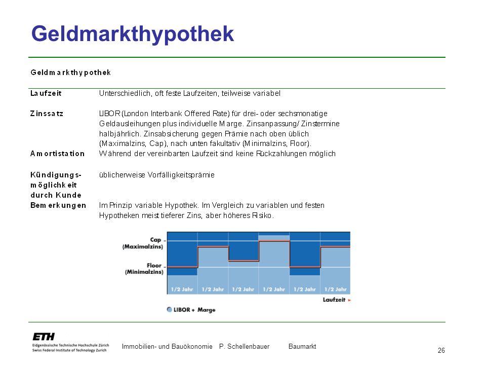 Geldmarkthypothek Immobilien- und Bauökonomie P. Schellenbauer Baumarkt