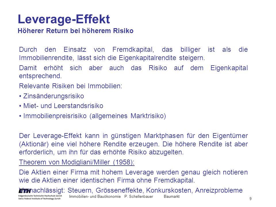 Leverage-Effekt Höherer Return bei höherem Risiko