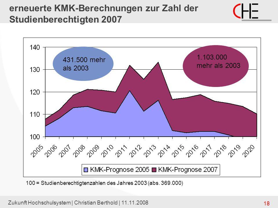 erneuerte KMK-Berechnungen zur Zahl der Studienberechtigten 2007